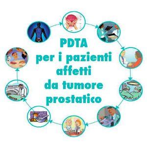 pdf-pdta-prostatico